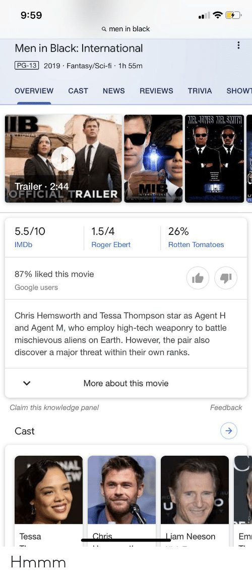 Roger Ebert: 9:59  a men in black  Men in Black: International  2019 Fantasy/Sci-fi 1h 55m  PG-13  SHOW  CAST  REVIEWS  TRIVIA  OVERVIEW  NEWS  IB  MRJONES MR. SMITH  Trailer 2:44  OFFICIAL TRAILER  MIB  5.5/10  1.5/4  26%  IMDB  Roger Ebert  Rotten Tomatoes  87% liked this movie  Google  users  Chris Hemsworth and Tessa Thompson star as Agent H  and Agent M, who employ high-tech weaponry to battle  mischievous aliens on Earth. However, the pair also  discover a major threat within their own ranks.  More about this movie  Claim this knowledge panel  Feedback  Cast  WAL  FW  Em  Chris  Tessa  Liam Neeson Hmmm