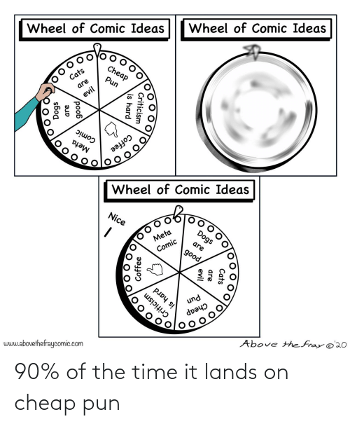 pun: 90% of the time it lands on cheap pun