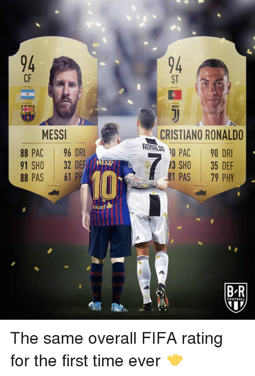 pac: 94  CF  94  ST  MESSI  88 PAC 96 DRI  91 SHO 32 DE  88 PAS 61 PH  CRISTIANO RONALDO  RONALDD  RPAC 90 DR  3 SHO 35 DEF  81 PAS 79 PHY  10  nice  B R The same overall FIFA rating for the first time ever 🤝