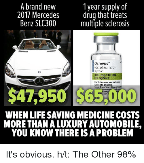 mercedes benz: A brand nevw  2017 Mercedes  Benz SLC300  1 year supply df  drug that treats  multiple sclerosis  Ocrevus  (ocrelizumab)  njection  300 mq/10 mL  o mg/mt  For Intravenous Infusion  Must Be Diluted  Singie-Dose Vial. Discard Un  Phar  $47,950 $65,000  ach  WHEN LIFE SAVING MEDICINE COSTS  MORE THAN A LUXURY AUTOMOBILE.  YOU KNOW THERE IS A PROBLEM It's obvious.   h/t: The Other 98%