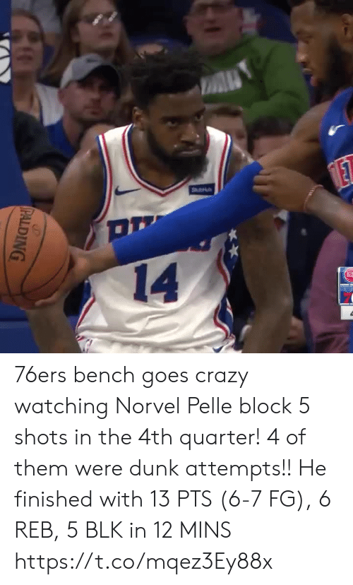 bench: A  Stu  ET  14  PALDING 76ers bench goes crazy watching Norvel Pelle block 5 shots in the 4th quarter! 4 of them were dunk attempts!!  He finished with 13 PTS (6-7 FG), 6 REB, 5 BLK in 12 MINS  https://t.co/mqez3Ey88x