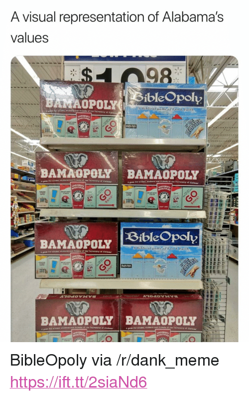 "Dank, Meme, and Via: A visual representation of Alabama's  values  98  ibleOpohy  BAMAOPOLY  088  16  BAMAOPOLY BAMAUPOLY  BAMAOPOLY  BAMAOPOLY BAMAOPOLY <p>BibleOpoly via /r/dank_meme <a href=""https://ift.tt/2siaNd6"">https://ift.tt/2siaNd6</a></p>"