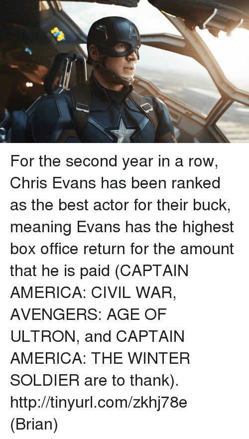 avengers age of ultron: A1 For the second year in a row, Chris Evans has been ranked as the best actor for their buck, meaning Evans has the highest box office return for the amount that he is paid (CAPTAIN AMERICA: CIVIL WAR, AVENGERS: AGE OF ULTRON, and CAPTAIN AMERICA: THE WINTER SOLDIER are to thank).  http://tinyurl.com/zkhj78e  (Brian)
