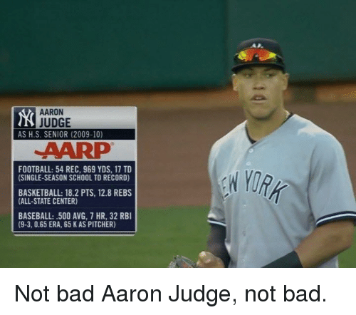 Bad, Baseball, and Basketball: AARON  JUDGE  AS H.S. SENIOR (2009-10)  AARP  FOOTBALL 54 REC, 969 YDS, 17 TD  (SINGLE-SEASON SCHOOL TD RECORD)  BASKETBALL: 18.2 PTS, 12.8 REBS  (ALL-STATE CENTER)  BASEBALL: .500 AVG, 7 HR, 32 RBI  (9-3, 0.65 ERA, 65 KAS PITCHER) Not bad Aaron Judge, not bad.
