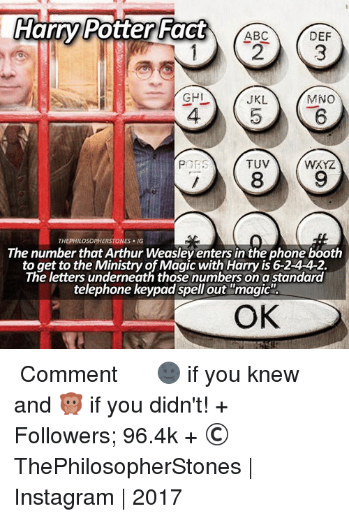 Underneathe: ABC  DEF  GHI  JKL  WKYZ.  TUV  PORS  THEPHILOSOPHERSTONES IG  The number that Arthur Weasley enters in the phone booth  to get to the Ministry of Magic with Harry is 6-24-4-2.  The letters underneath those numbers on a standard  telephone keypad spel out magic  OK ⠀⠀⠀⠀↡ Comment 🌚 if you knew and 🙊 if you didn't! + Followers; 96.4k + © ThePhilosopherStones | Instagram | 2017