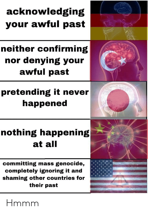 Shaming: acknowledging  your awful past  neither confirming  nor denying your  awful past  pretending it never  happened  nothing happening  at all  committing mass genocide,  completely ignoring it and  shaming other countries for  their past Hmmm