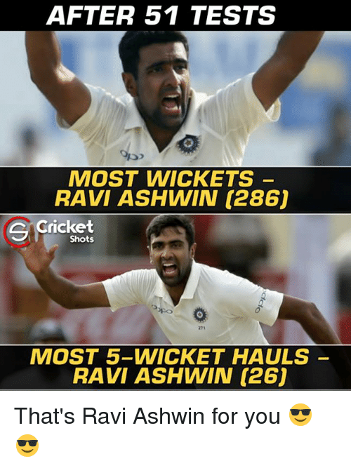 wicket: AFTER 51 TESTS  MOST WICKETS  RAVI ASHWIN (286)  Cricket  Shots  271  MOST 5-WICKET HAULS  RAVI ASHWIN (26) That's Ravi Ashwin for you 😎😎
