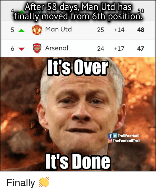 Arsenal, Memes, and 🤖: After 58 days, Man, Utd has  finally moved from 6th position  4  50  Man Utd  25 +14 48  Arsenal  24 +17 47  It's Over  TrollFootball  OTheFootballTroll  It's Done Finally 👏