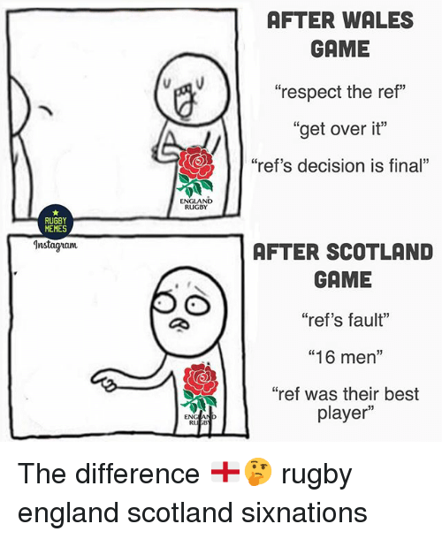 """Memes Instagram: AFTER WALES  GAME  """"respect the ref""""  """"get over it""""  """"ref's decision is final""""  ENGLAND  RUGBY  RUGBY  MEMES  Instagram  AFTER SCOTLAND  GAME  """"ref's fault""""  """"16 men""""  """"ref was their best  player""""  ENG The difference 🏴🤔 rugby england scotland sixnations"""
