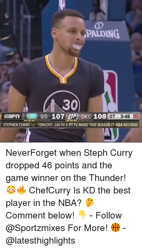 Game Winner: AIDING  30  CA GS 107  OKC 108  OT 3:48 23  STEPHEN CURRY  ES TONIGHT: 286TH 3.PT FG MADE THIS SEASON (T-NBA RECORD)  AU NeverForget when Steph Curry dropped 46 points and the game winner on the Thunder! 😳🔥 ChefCurry Is KD the best player in the NBA? 🤔 Comment below! 👇 - Follow @Sportzmixes For More! 🏀 - @latesthighlights