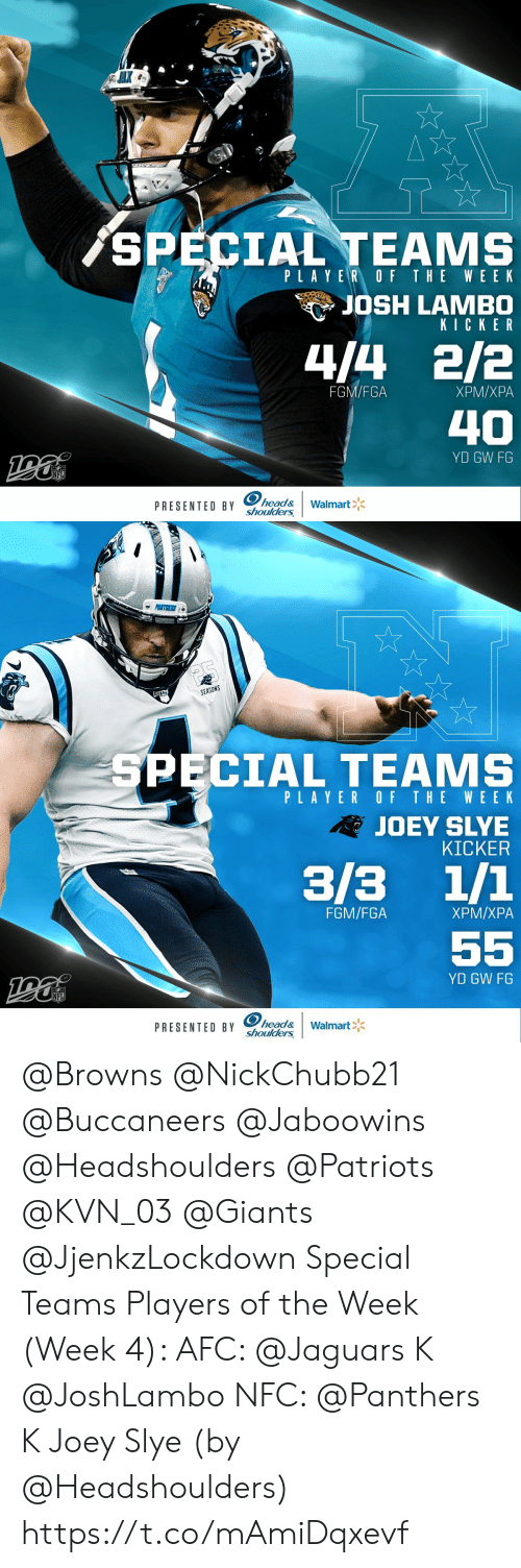 Head, Memes, and Nfl: AK  SPECIAL TEAMS  PLAYER OF THE WE EK  JOSH LAMBO  KICKER  4/4 2/2  FGM/FGA  ХРМ/ХРА  40  YD GW FG  NFL  PRESENTED BY head&  shoulders  Walmart   PENTGERS  SEASONS  SPECIAL TEAMS  PLAYER OF THE WEEK  RJOEY SLYE  KICKER  3/3 1/1  FGM/FGA  ХРМ/ХРА  55  YD GW FG  NFL  PRESENTED BY head&  shoulders  Walmart @Browns @NickChubb21 @Buccaneers @Jaboowins @Headshoulders @Patriots @KVN_03 @Giants @JjenkzLockdown Special Teams Players of the Week (Week 4):   AFC: @Jaguars K @JoshLambo NFC: @Panthers K Joey Slye   (by @Headshoulders) https://t.co/mAmiDqxevf
