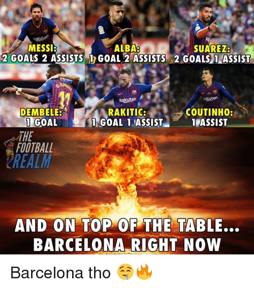 Barcelona, Football, and Goals: akute  Rd  MESSI:  ALBA  2 GOALS 2 ASSISTS D GOAL 2 ASSISTS) 2 GOALSA ASSIST  SUAREZ:  Rakuter  akuten  DEMBELER  AL1GOAL 1 ASSIST  #ASSIST  THE  FOOTBALL  REALM  ea  AND ON TOP OF THE TABLE...  BARCELONA RIGHT NOW Barcelona tho 🤤🔥