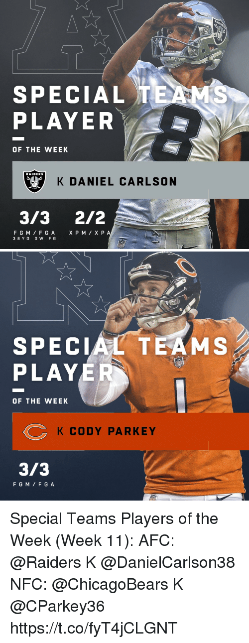 Memes, Raiders, and 🤖: AL  SPECIAL TEAMS  PLAYER  OF THE WEEK  RAIDERS  K DANIEL CARLSON  3/3 2/2  FG M FGA X P M X P A   SPECIAL TEAMS  PLAYER  OF THE WEEK  K CODY PARKEY  3/3  F G M/F G A Special Teams Players of the Week (Week 11):  AFC: @Raiders K @DanielCarlson38  NFC: @ChicagoBears K @CParkey36 https://t.co/fyT4jCLGNT