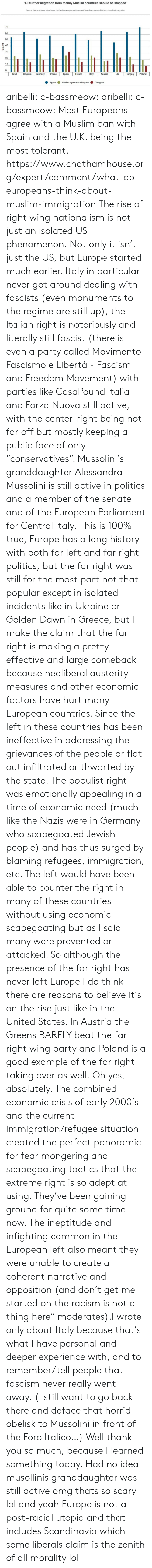 """Mongering: 'All further migration from mainly Muslim countries should be stopped  Source: Chatham House, https://www.chathamhouse.org/expert/comment/what-do-europeans-think-about-muslim-immigration  70  60  50  40  30  20  10  Total Belgium Germany GreeceSpin FranceayraUK ungary Poland  AgreeNeither agree nor disagree Disagree aribelli:  c-bassmeow: aribelli:   c-bassmeow:  Most Europeans agree with a Muslim ban with Spain and the U.K. being the most tolerant.  https://www.chathamhouse.org/expert/comment/what-do-europeans-think-about-muslim-immigration   The rise of right wing nationalism is not just an isolated US phenomenon.  Not only it isn't just the US, but Europe started much earlier. Italy in particular never got around dealing with fascists (even monuments to the regime are still up), the Italianright is notoriously and literally still fascist (there is even a party called Movimento Fascismo e Libertà - Fascism and Freedom Movement) with parties like CasaPound Italia and Forza Nuova still active, with the center-right being not far off but mostly keeping a public face of only """"conservatives"""". Mussolini's granddaughter Alessandra Mussolini is still active in politics and a member of the senate and of the European Parliament for Central Italy.   This is 100% true, Europe has a long history with both far left and far right politics, but the far right was still for the most part not that popular except in isolated incidents like in Ukraine or Golden Dawn in Greece, but I make the claim that the far right is making a pretty effective and large comeback because neoliberal austerity measures and other economic factors have hurt many European countries. Since the left in these countries has been ineffective in addressing the grievances of the people or flat out infiltrated or thwarted by the state. The populist right was emotionally appealing in a time of economic need (much like the Nazis were in Germany who scapegoated Jewish people) and has thus surged by blaming"""