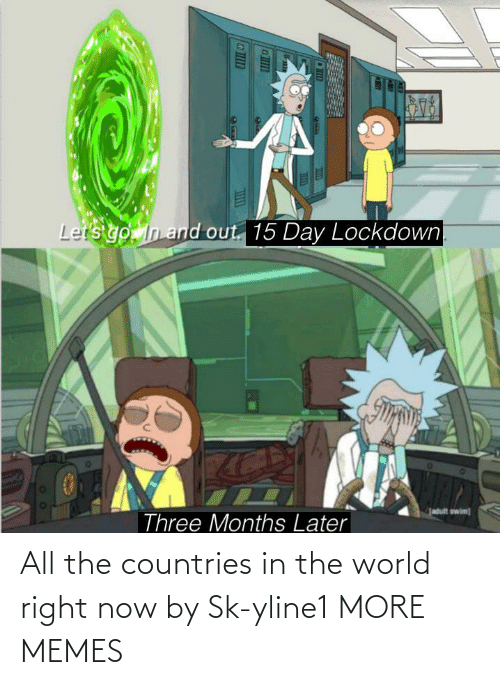in the world: All the countries in the world right now by Sk-yline1 MORE MEMES