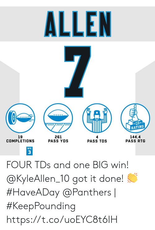 allen: ALLEN  7  QB  RATING  19  COMPLETIONS  261  PASS YDS  4  PASS TDS  144.4  PASS RTG  WK  3 FOUR TDs and one BIG win!  @KyleAllen_10 got it done! ? #HaveADay  @Panthers | #KeepPounding https://t.co/uoEYC8t6IH