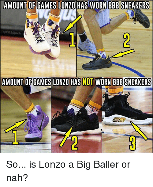 Cbssports: AMOUNT OF GAMES LONZO HAS WORN BBB SNEAKERS  CBSSports  AMOUNT OF GAMES LONZO HAS NOT WORN BBB SNEAKERS So... is Lonzo a Big Baller or nah?