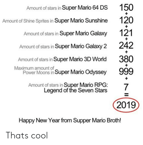 Amount of Stars in Super Mario 64 DS Amount of Shine Sprites