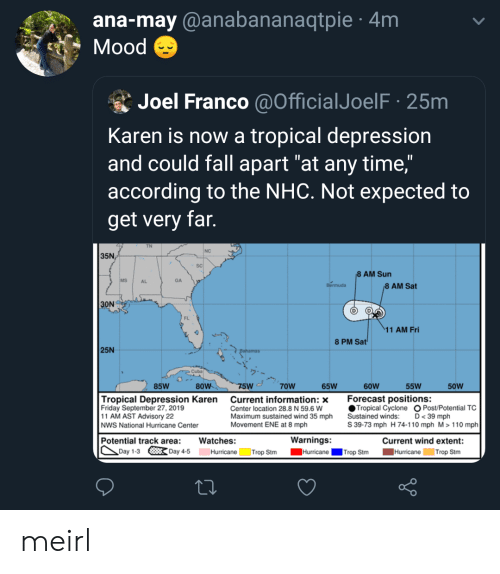 "Fall, Friday, and Bermuda: ana-may @anabananaqtpie 4m  Мood  Joel Franco@OfficialJoelF25m  Karen is now a tropical depression  and could fall apart ""at any time,""  according to the NHC. Not expected to  get very far.  II  NC  35N  Sc  8 AM Sun  MS  GA  AL  Bermuda  8 AM Sat  30N  11 AM Fri  8 PM Sat  25N  Cuba  85W  80W  75W  70W  65W  60W  55W  50W  Tropical Depression Karen  Friday September 27, 2019  11 AM AST Advisory 22  NWS National Hurricane Center  Forecast positions:  Tropical Cyclone O Post/Potential TC  Sustained winds:  S 39-73 mph H 74-110 mph M> 110 mph  Current information: x  Center location 28.8 N 59.6 W  Maximum sustained wind 35 mph  Movement ENE at 8 mph  D 39 mph  Warnings:  Potential track area:  88Day 4-5  Watches:  Current wind extent:  Hurricane  Hurricane  Day 1-3  Trop Stm  Hurricane  Trop Stm  Trop Stm meirl"