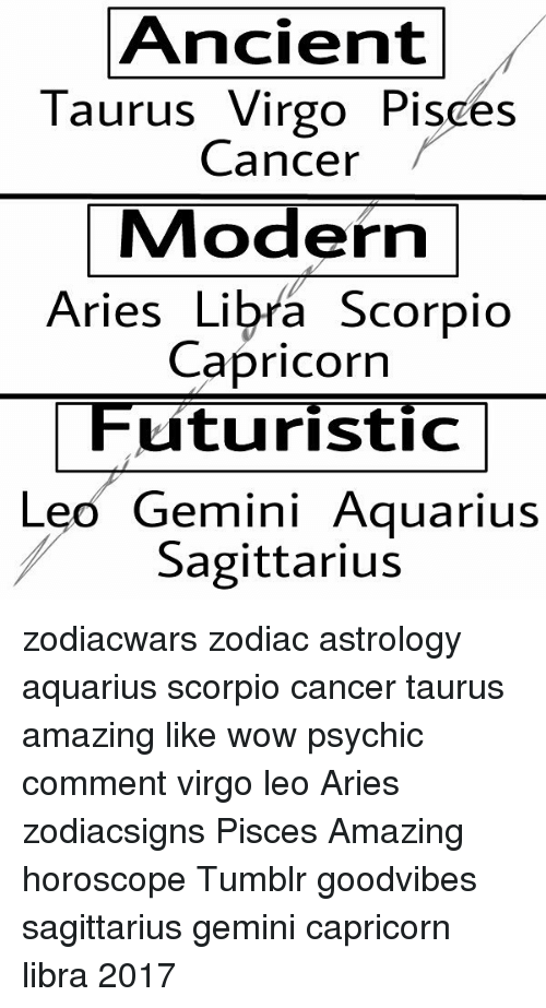 Wow astrology