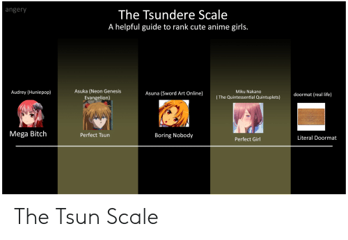 Anime, Bitch, and Cute: angery  The Tsundere Scale  A helpful guide to rank cute anime girls.  Asuka (Neon Genesis  Evangelion)  Miku Nakano  Audrey (Huniepop)  Asuna (Sword Art Online)  doormat (real life)  (The Quintessential Quintuplets)  Mega Bitch  Perfect Tsun  Boring Nobody  Literal Doormat  Perfect Girl The Tsun Scale