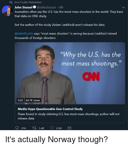 "cnn.com, Hype, and Shooters: Ann Coulter Retweeted  John Stossel@JohnStossel 10h  Journalists often say the U.S. has the most mass shooters in the world. They base  that data on ONE study.  But the author of the study (Adam Lankford) won't release his data  @JohnRLottUr says ""most mass shooters"" is wrong because Lankford missed  thousands of foreign shooters:  ""Why the U.S. has the  most mass shootings.""  CNN  5:03 64.7K views  Media Hype Questionable Gun Control Study  Flaws found in study claiming U.S. has most mass shootings; author will not  release data"