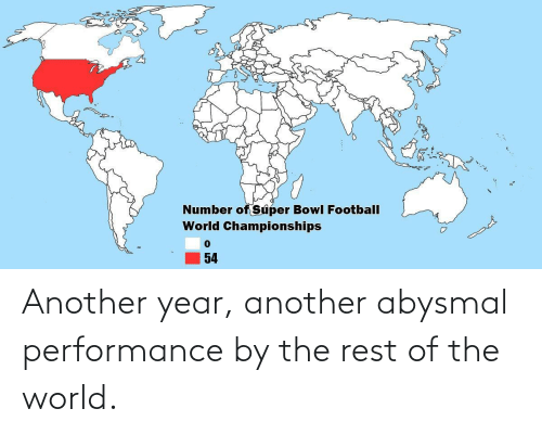 Performance: Another year, another abysmal performance by the rest of the world.