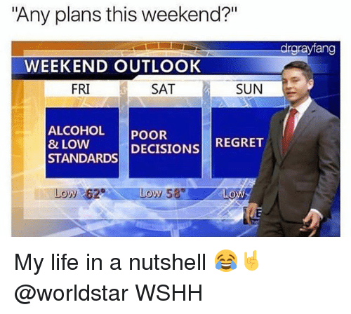 "weekender: ""Any plans this weekend?""  drgrayfang  WEEKEND OUTLOOK  FRI  SAT  SUN  ALCOHOL POOR  & LOW  STANDARDS DECISIONS REGRET  Low 62。 My life in a nutshell 😂🤘 @worldstar WSHH"