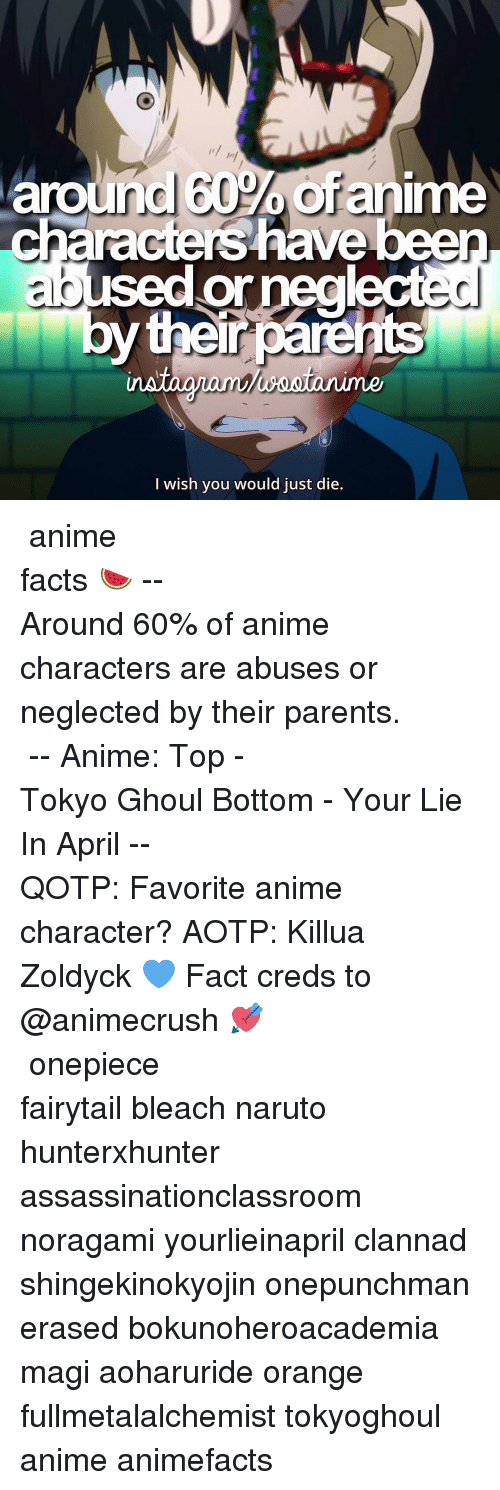 Memes, Clannad, and 🤖: around 600  anime  rs ve  bee  My their parents  I wish you would just die. ⠀⠀⠀⠀⠀⠀⠀⠀⠀⠀⠀⠀⠀⠀⠀⠀⠀⠀⠀⠀⠀⠀⠀⠀⠀⠀⠀⠀⠀⠀⠀⠀⠀⠀⠀⠀⠀⠀「 anime facts 🍉 」⠀⠀⠀⠀⠀⠀⠀⠀⠀⠀⠀⠀⠀⠀⠀⠀⠀⠀⠀⠀⠀⠀⠀⠀⠀⠀⠀⠀⠀⠀--⠀ Around 60% of anime characters are abuses or neglected by their parents. ⠀⠀⠀⠀⠀⠀⠀⠀⠀⠀⠀⠀⠀⠀⠀⠀⠀⠀⠀⠀⠀⠀⠀⠀⠀⠀ -- Anime: Top - Tokyo Ghoul Bottom - Your Lie In April ⠀⠀⠀⠀⠀⠀⠀⠀⠀⠀⠀⠀⠀⠀⠀⠀⠀⠀⠀⠀⠀⠀⠀⠀⠀⠀⠀⠀⠀⠀-- QOTP: Favorite anime character? AOTP: Killua Zoldyck 💙 Fact creds to @animecrush 💘⠀⠀⠀⠀⠀⠀⠀⠀⠀⠀⠀⠀⠀⠀⠀⠀⠀⠀⠀⠀⠀⠀⠀⠀⠀⠀⠀⠀⠀ onepiece fairytail bleach naruto hunterxhunter assassinationclassroom noragami yourlieinapril clannad shingekinokyojin onepunchman erased bokunoheroacademia magi aoharuride orange fullmetalalchemist tokyoghoul anime animefacts
