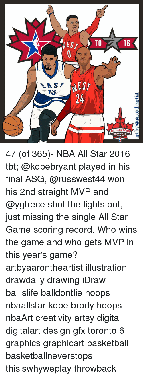 nba all star 2016: art by: @aarontheartist  elE87 -> TO  r_AS7  EST  13/-  .1  TORONTO  2016 47 (of 365)- NBA All Star 2016 tbt; @kobebryant played in his final ASG, @russwest44 won his 2nd straight MVP and @ygtrece shot the lights out, just missing the single All Star Game scoring record. Who wins the game and who gets MVP in this year's game? artbyaarontheartist illustration drawdaily drawing iDraw ballislife balldontlie hoops nbaallstar kobe brody hoops nbaArt creativity artsy digital digitalart design gfx toronto 6 graphics graphicart basketball basketballneverstops thisiswhyweplay throwback