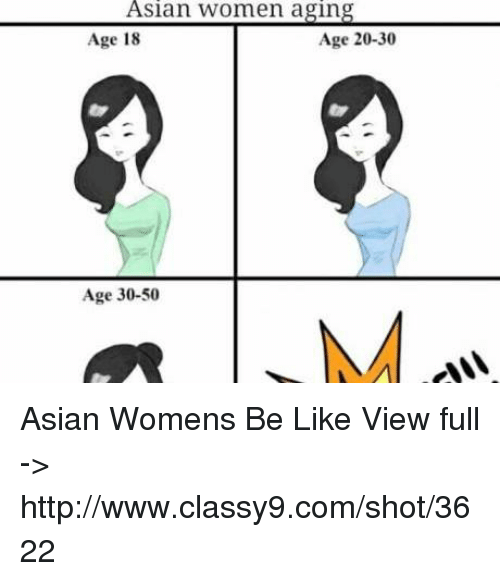 25 Best Memes About Asian Women Aging Process Asian Women Aging Process Memes