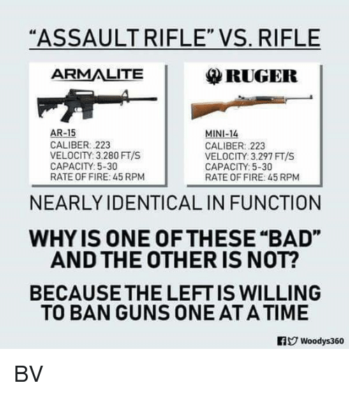 """Bad, Fire, and Guns: """"ASSAULT RIFLE""""VS. RIFLE  ARMALITE  RUGER  AR-15  MINI-14  CALIBER: 223  VELOCITY 3.280 FT/S  CAPACITY:5-30  RATE OF FIRE: 45 RPM  CALIBER: 223  VELOCITY: 3.297 FT/S  CAPACITY: 5-30  RATE OF FIRE: 45 RPM  NEARLY IDENTICAL IN FUNCTION  WHYIS ONE OFTHESE """"BAD""""  AND THE OTHER IS NOT?  BECAUSE THE LEFT IS WILLING  TO BAN GUNS ONE AT A TIME BV"""