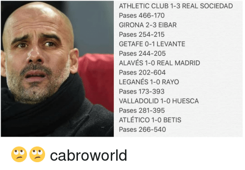 Club, Real Madrid, and Atletico: ATHLETIC CLUB 1-3 REAL SOCIEDAD  Pases 466-170  GIRONA 2-3 EIBAR  Pases 254-215  GETAFE 0-1 LEVANTE  Pases 244-205  ALAVÉS 1-0 REAL MADRID  Pases 202-604  LEGANÉS 1-0 RAYO  Pases 173-393  VALLADOLID 1-0 HUESCA  Pases 281-395  ATLÉTICO 1-0 BETIS  Pases 266-540 🙄🙄 cabroworld