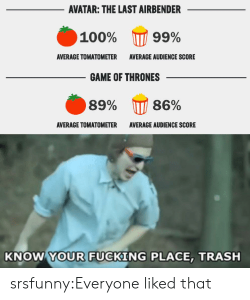 Fucking, Game of Thrones, and The Last Airbender: AVATAR: THE LAST AIRBENDER  100%  99%  AVERAGE TOMATOMETER  AVERAGE AUDIENCE SCORE  GAME OF THRONES  86%  89%  AVERAGE TOMATOMETER  AVERAGE AUDIENCE SCORE  KNOW YOUR FUCKING PLACE, TRASH srsfunny:Everyone liked that