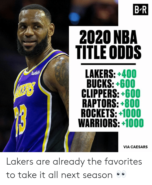 Clippers: B R  2020 NBA  TITLE ODDS  LAKERS: +400  BUCKS: +600  CLIPPERS: +600  RAPTORS: +800  ROCKETS: +1000  WARRIORS: 1000  luish  VIA CAESARS Lakers are already the favorites to take it all next season 👀