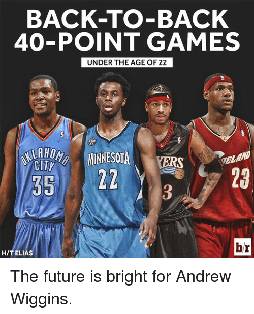 Andrew Wiggins: BACK-TO-BACK  40-POINT GAMES  UNDER THE AGE OF 22  MINNESOTA  35 22  23  3  br  H/T ELIAS The future is bright for Andrew Wiggins.