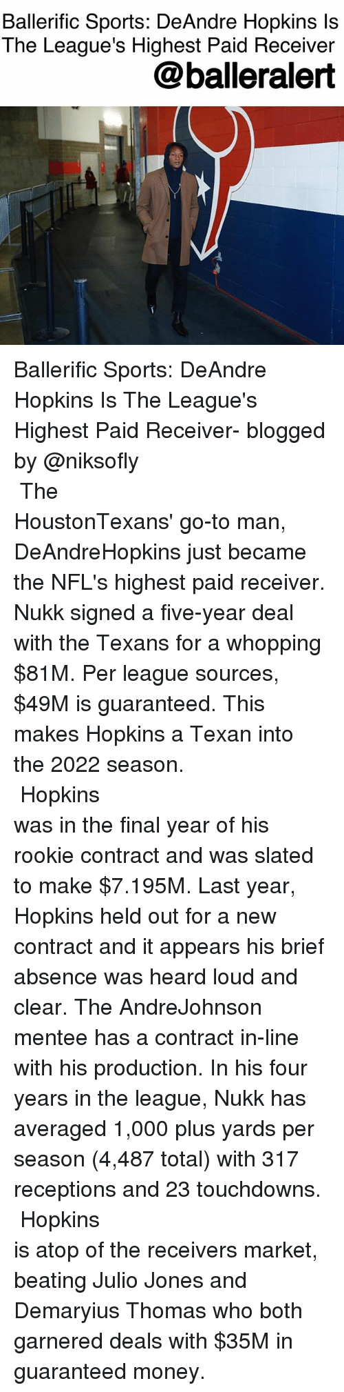 jonesing: Ballerific Sports: DeAndre Hopkins ls  The League's Highest Paid Receiver  @balleralert Ballerific Sports: DeAndre Hopkins Is The League's Highest Paid Receiver- blogged by @niksofly ⠀⠀⠀⠀⠀⠀⠀⠀⠀⠀⠀⠀⠀⠀⠀⠀⠀⠀⠀⠀⠀⠀⠀⠀⠀⠀⠀⠀⠀⠀⠀⠀⠀⠀⠀⠀ The HoustonTexans' go-to man, DeAndreHopkins just became the NFL's highest paid receiver. Nukk signed a five-year deal with the Texans for a whopping $81M. Per league sources, $49M is guaranteed. This makes Hopkins a Texan into the 2022 season. ⠀⠀⠀⠀⠀⠀⠀⠀⠀⠀⠀⠀⠀⠀⠀⠀⠀⠀⠀⠀⠀⠀⠀⠀⠀⠀⠀⠀⠀⠀⠀⠀⠀⠀⠀⠀ Hopkins was in the final year of his rookie contract and was slated to make $7.195M. Last year, Hopkins held out for a new contract and it appears his brief absence was heard loud and clear. The AndreJohnson mentee has a contract in-line with his production. In his four years in the league, Nukk has averaged 1,000 plus yards per season (4,487 total) with 317 receptions and 23 touchdowns. ⠀⠀⠀⠀⠀⠀⠀⠀⠀⠀⠀⠀⠀⠀⠀⠀⠀⠀⠀⠀⠀⠀⠀⠀⠀⠀⠀⠀⠀⠀⠀⠀⠀⠀⠀⠀ Hopkins is atop of the receivers market, beating Julio Jones and Demaryius Thomas who both garnered deals with $35M in guaranteed money.