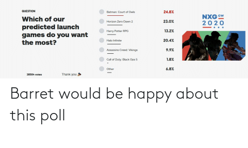 Be Happy: Barret would be happy about this poll