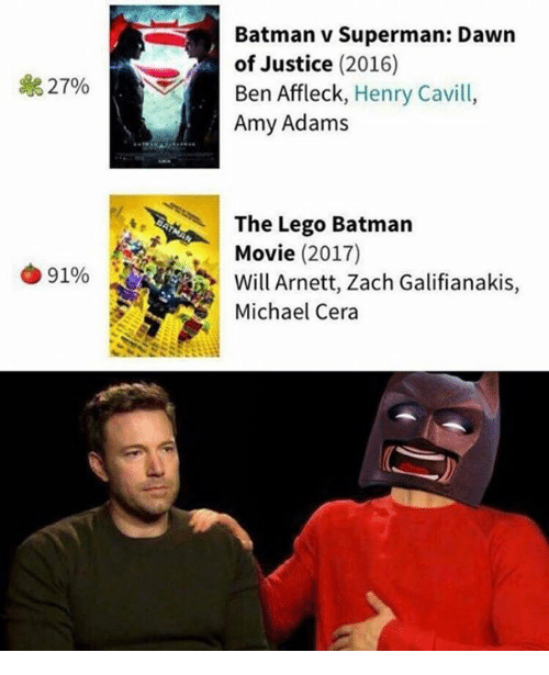 Memes, 🤖, and Lego Batman: Batman v Superman: Dawn  of Justice  (2016)  a 327%  Ben Affleck  Henry Cavill  Amy Adams  The Lego Batman  Movie  (2017)  91%  Will Arnett, Zach Galifianakis  Michael Cera