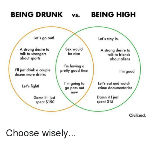 Crime, Drunk, and Friends: BEING DRUNK vs. BEING HIGH  Let's go out!  Let's stay in.  A strong desire to  talk to strangers  about sports  Sex would  be nice  A strong desire to  talk to friends  about aliens  I'm having a  I'll just drink a couplepretty good time  dozen more drinks  I'm good  I'm going to  go pass out  now  Let's eat and watch  crime documentaries  Let's fight!  Damn it just  spent $150  Damn it just  spent $15  Civilized.
