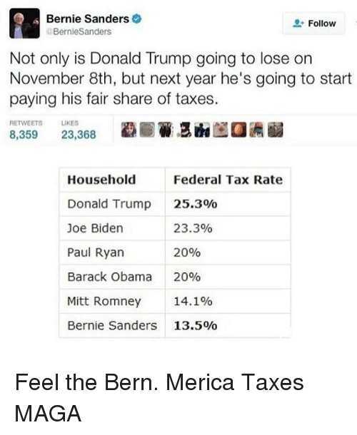Memes, 🤖, and Next: Bernie Sanders  Follow  Not only is Donald Trump going to lose on  November 8th, but next year he's going to start  paying his fair share of taxes.  RETWEETS  LIKES  8.359  23.368  Household  Federal Tax Rate  Donald Trump  25.30%  Joe Biden  23.3%  20%  Paul Ryan  Barack Obama  20%  Mitt Romney  14.1%  Bernie Sanders  13.5% Feel the Bern. Merica Taxes MAGA