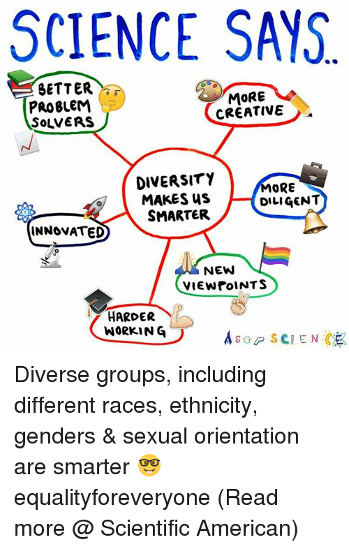 how diversity makes us smarter scientific american - 594×561