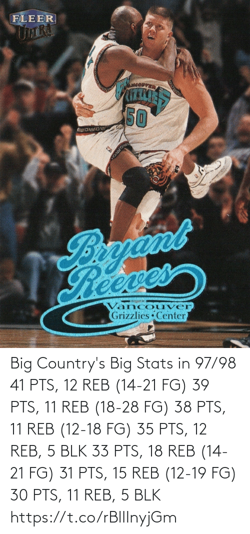 pts: Big Country's Big Stats in 97/98  41 PTS, 12 REB (14-21 FG) 39 PTS, 11 REB (18-28 FG) 38 PTS, 11 REB (12-18 FG) 35 PTS, 12 REB, 5 BLK 33 PTS, 18 REB (14-21 FG) 31 PTS, 15 REB (12-19 FG) 30 PTS, 11 REB, 5 BLK https://t.co/rBlIInyjGm
