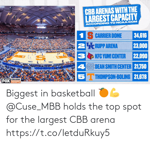 top: Biggest in basketball 🍊💪  @Cuse_MBB holds the top spot for the largest CBB arena https://t.co/IetduRkuy5