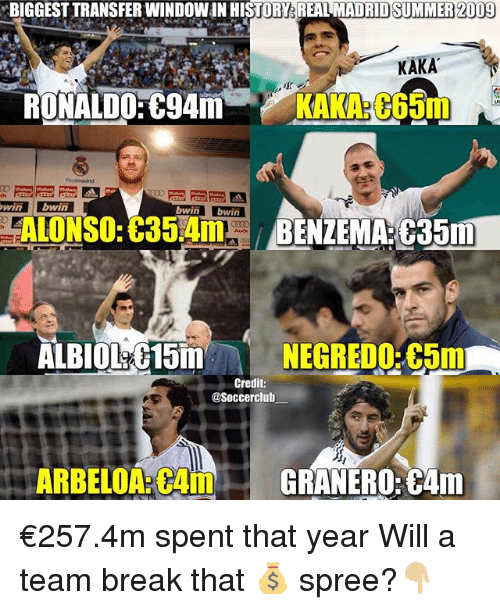 Memes, Real Madrid, and Summer: BIGGEST TRANSFER WINDOW IN HISTORY: REAL MADRID SUMMER 2009  KAKA  RONALDO:CKAKAC65  win bwin  bwin bwin  ALONSO: C35AMBENZEMA:C35m  Credit:  @Soccerclub  ARBELOA:4m GRANERO:C4m €257.4m spent that year Will a team break that 💰 spree?👇🏼