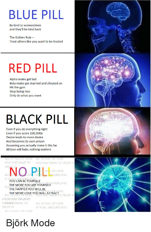 The Golden Rule: BLUE PILL  Be kind to women/men  and they'll be kind back  The Golden Rule -  Treat others like you want to be treated  RED PILL  Alpha males get laid  Beta males get married and cheated on  Hit the gym  Stop being nice  Only do what you want  BLACK PILL  Even if you do everything right  Even if you score 100,000x  Desire leads to more desire  And becomes its own prison  Assuming you actually make it this far  All love will fade; nothing matters  YOU JUST HAVE TO  TRU  YOU JUST HAVE TO TRUST IT  NO PI  SFU L OF LOVE  UND YOU  YOU CAN BE YOURSELF  THE MORE YOU ARE YOURSELF VEN LOV  YTHE HAPPIER YOU WILLLLEOvE  ALL TS FULE OF LOVE YOU JUST HAVE TO TRUST IT  YORUSSTHAVE TO  TRUST IT  ALL IS FULL OF LOVE  IT IS ALL AROUND YOU  ALLIS FLILLQF LOVF Björk Mode