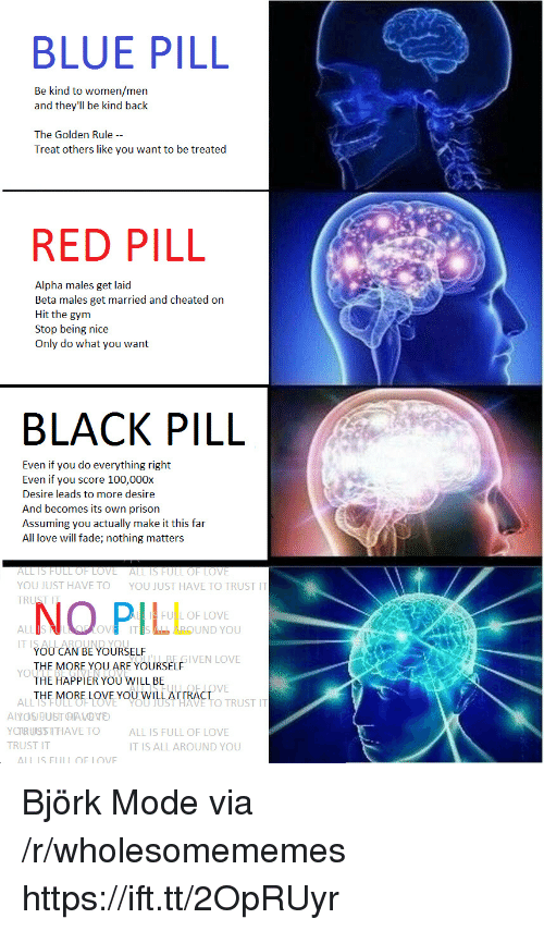 The Golden Rule: BLUE PILL  Be kind to women/men  and they'll be kind back  The Golden Rule -  Treat others like you want to be treated  RED PILL  Alpha males get laid  Beta males get married and cheated on  Hit the gym  Stop being nice  Only do what you want  BLACK PILL  Even if you do everything right  Even if you score 100,000x  Desire leads to more desire  And becomes its own prison  Assuming you actually make it this far  All love will fade; nothing matters  YOU JUST HAVE TO  TRU  YOU JUST HAVE TO TRUST IT  NO PI  SFU L OF LOVE  UND YOU  YOU CAN BE YOURSELF  THE MORE YOU ARE YOURSELF VEN LOV  YTHE HAPPIER YOU WILLLLEOvE  ALL TS FULE OF LOVE YOU JUST HAVE TO TRUST IT  YORUSSTHAVE TO  TRUST IT  ALL IS FULL OF LOVE  IT IS ALL AROUND YOU  ALLIS FLILLQF LOVF Björk Mode via /r/wholesomememes https://ift.tt/2OpRUyr