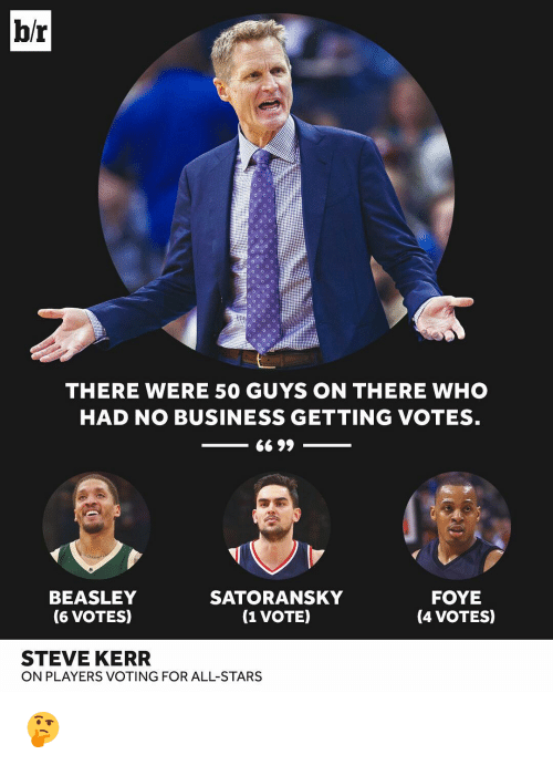 Beasley: br  THERE WERE 50 GUYS ON THERE WHO  HAD NO BUSINESS GETTING VOTES.  GG 99  FOYE  BEASLEY  SATORANSKY  (4 VOTES)  (6 VOTES)  (1 VOTE)  STEVE KERR  ON PLAYERS VOTING FOR ALL-STARS 🤔