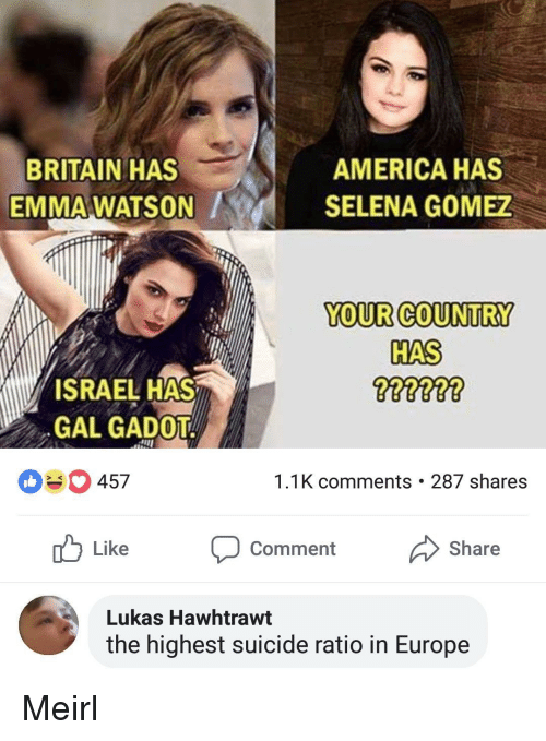 America, Emma Watson, and Selena Gomez: BRITAIN HAS  EMMA WATSON  AMERICA HAS  SELENA GOMEZ  YOUR COUNTRY  HAS  ISRAEL HAS  GAL GADOT  457  1.1K comments . 287 shares  Like Comment Share  Lukas Hawhtrawt  the highest suicide ratio in Europe Meirl