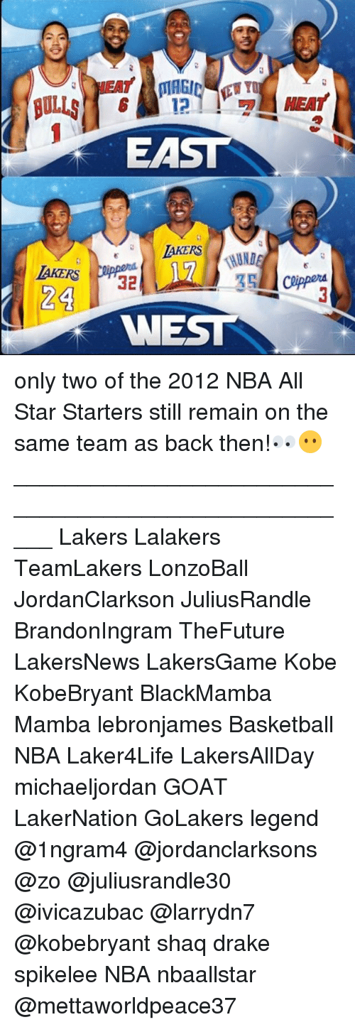 nba all stars: BULLS  12  EAST  AKERS  17  IAKERS32  24  3  WEST only two of the 2012 NBA All Star Starters still remain on the same team as back then!👀😶 _____________________________________________________ Lakers Lalakers TeamLakers LonzoBall JordanClarkson JuliusRandle BrandonIngram TheFuture LakersNews LakersGame Kobe KobeBryant BlackMamba Mamba lebronjames Basketball NBA Laker4Life LakersAllDay michaeljordan GOAT LakerNation GoLakers legend @1ngram4 @jordanclarksons @zo @juliusrandle30 @ivicazubac @larrydn7 @kobebryant shaq drake spikelee NBA nbaallstar @mettaworldpeace37